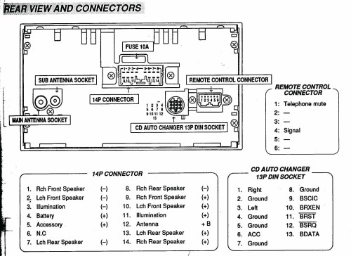 small resolution of 2001 chevy suburban radio wiring diagram