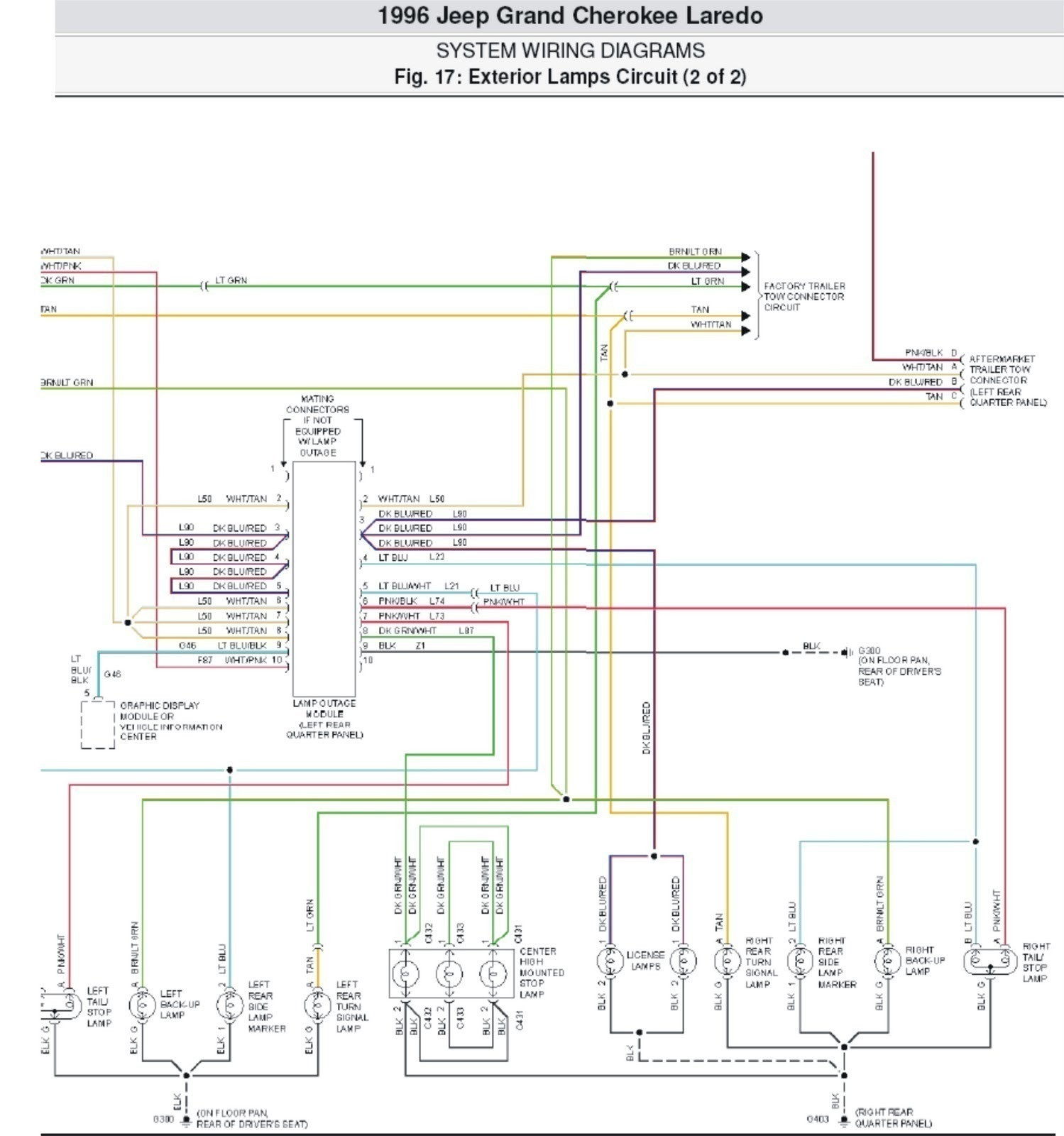 hight resolution of factory stereo wire diagram 2001 jeep grand cherokee laredo wiring car radio stereo audio wiring diagram 1995 jeep cherokee