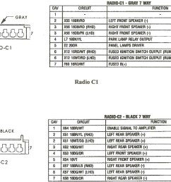 2001 jeep wrangler radio wiring diagram 2005 jeep grand cherokee stereo wiring diagram wire center [ 1186 x 863 Pixel ]