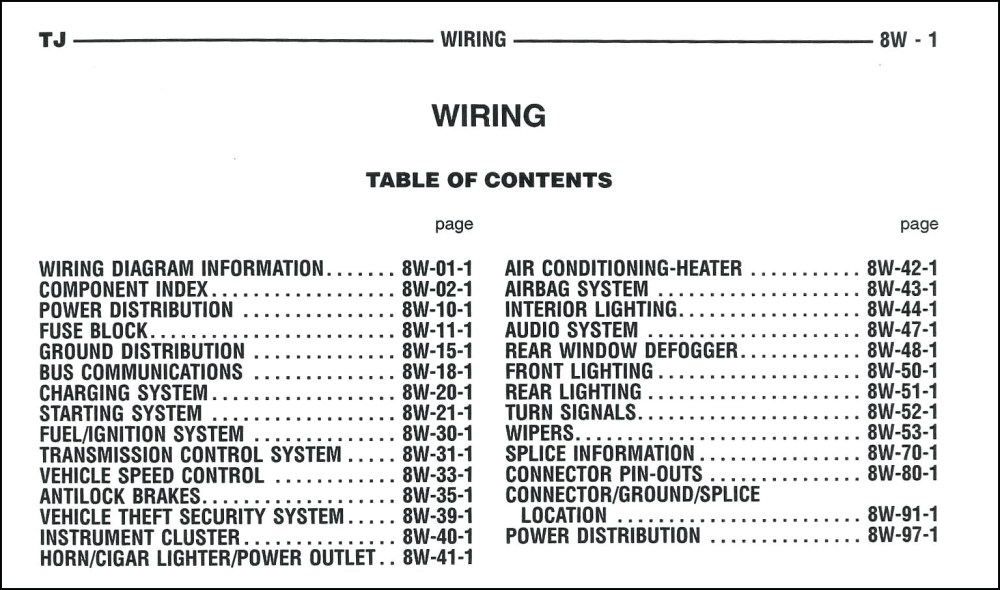 medium resolution of 2001 jeep wrangler radio wiring diagram