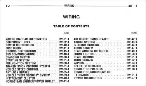 small resolution of 2001 jeep wrangler radio wiring diagram