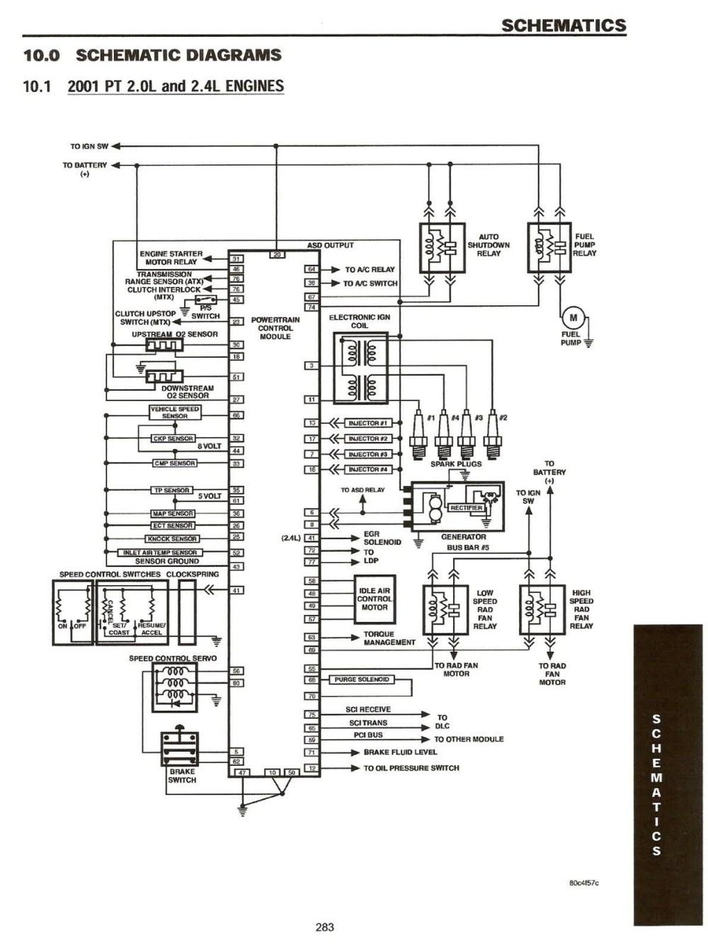 medium resolution of 2001 pt cruiser wiring diagram