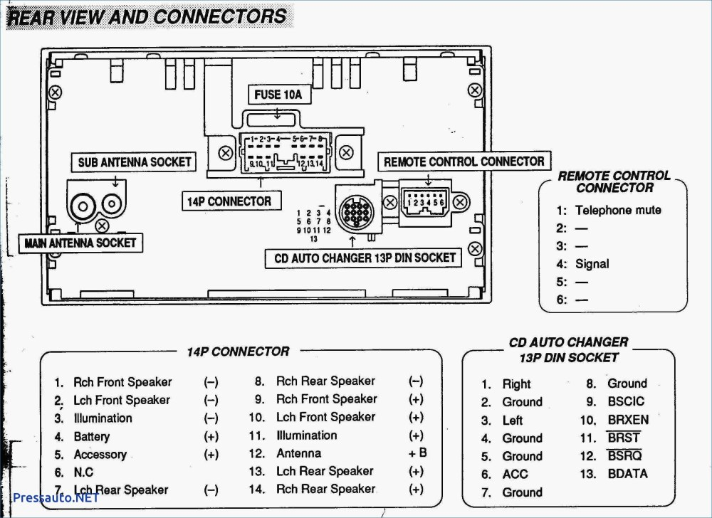 medium resolution of 2001 vw jetta radio wiring diagram free wiring diagramaudi radio wiring diagrams 18