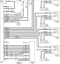 2001 vw jetta radio wiring diagram 1999 vw passat stereo wiring colors wire center u2022 [ 811 x 1024 Pixel ]