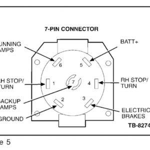 Ford Trailer Wiring Diagram : 2001 Ford F150 Trailer