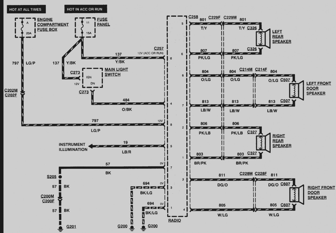 Diagram 1999 Mercury Mountaineer Radio Wiring Diagram Full Version Hd Quality Wiring Diagram Pvdiagramxkarin Cuartetango It