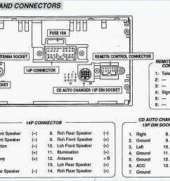 2002 volkswagen jetta stereo wiring diagram 1999 audi a4 stereo wiring diagram best 2001 vw [ 2225 x 1620 Pixel ]