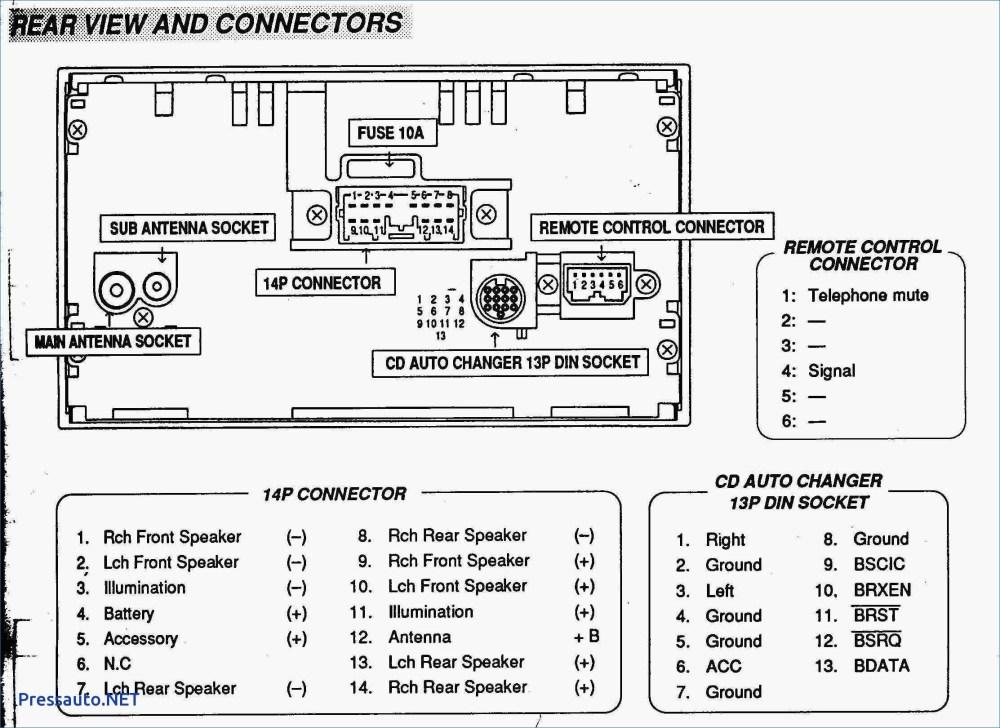 medium resolution of 2002 volkswagen jetta stereo wiring diagram 1999 audi a4 stereo wiring diagram best 2001 vw