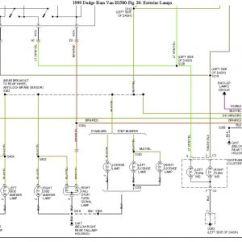 Trailer Light Wiring Diagram Dodge Ram Yamaha Gas Golf Cart 2003 Tail Free 99 2500 Electrical Drawing