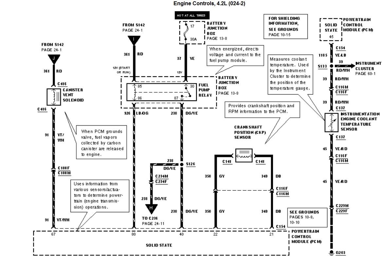 Ford Focus Wiring Diagram