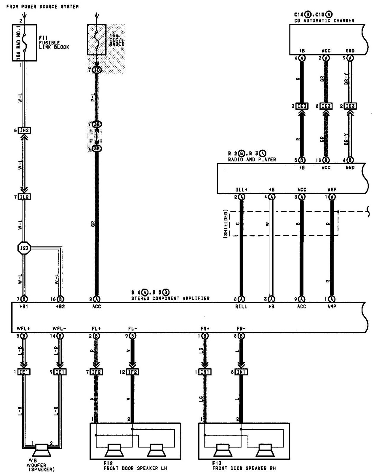 2003 toyota avalon radio wiring diagram