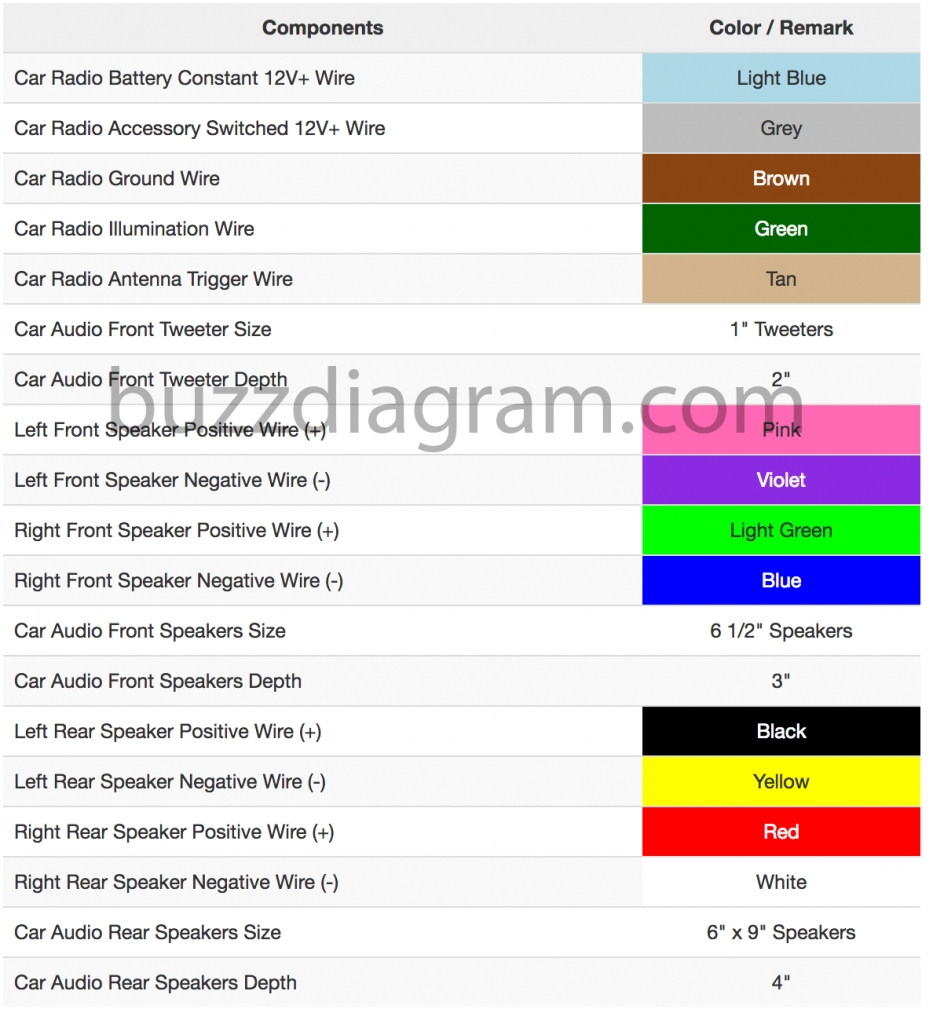 medium resolution of 2003 toyota camry radio wiring diagram 2003 toyota camry radio wiring diagram download yota corolla
