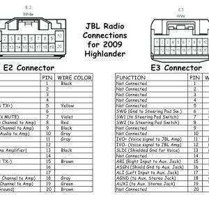 Wiring Diagram PDF: 2003 Matrix Wiring Diagram