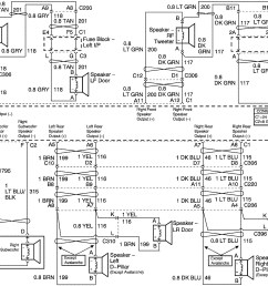 2004 chevy avalanche radio wiring diagram free wiring diagram2004 chevy avalanche radio wiring diagram 2005 avalanche [ 1891 x 1332 Pixel ]