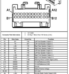 2004 chevy malibu radio wiring diagram 2005 chevy malibu classic stereo wiring diagram wire center [ 973 x 1531 Pixel ]