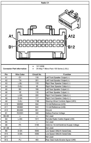 2004 Chevy Malibu Radio Wiring Diagram | Free Wiring Diagram