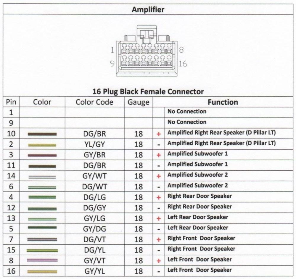 medium resolution of 2004 dodge dakota radio wiring diagram