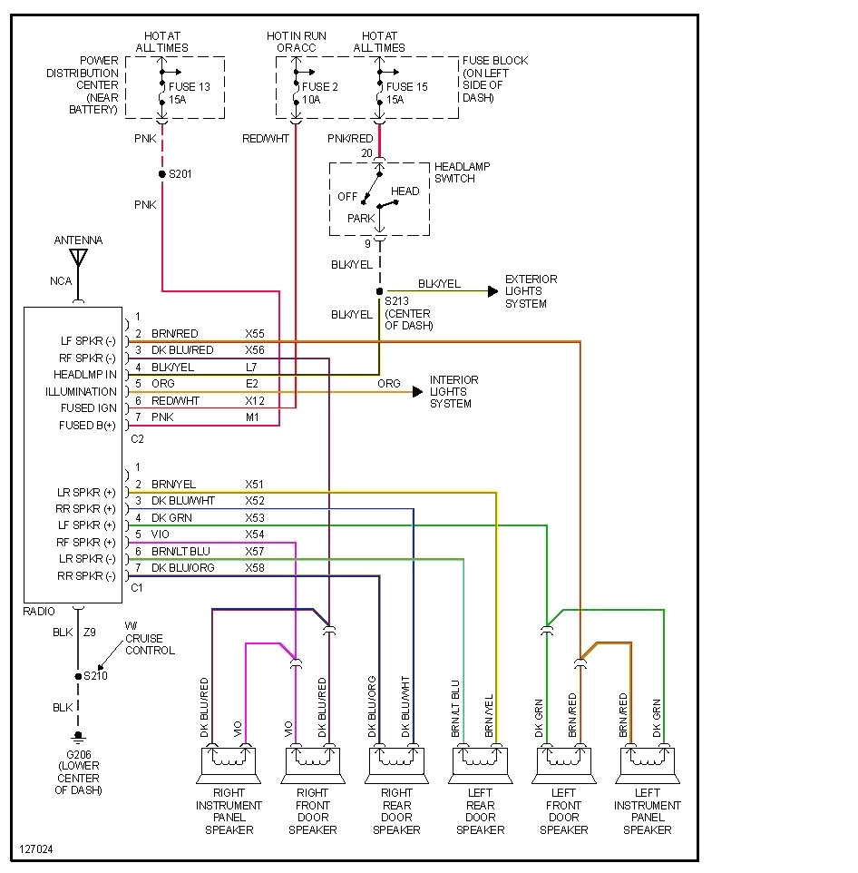 hight resolution of 2004 dodge ram 1500 radio wiring diagram dodge avenger diagram additionally 1998 dodge ram 1500