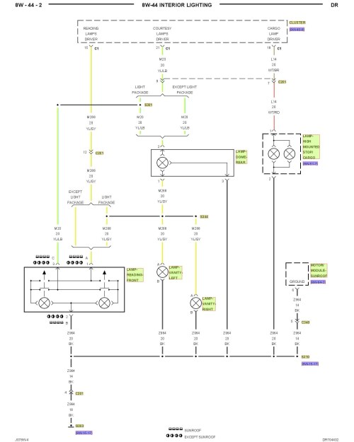 small resolution of 2004 dodge ram 2500 wiring diagram wiring diagram 2004 dodge ram 1500 new best ideas