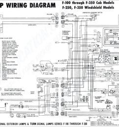 2004 dodge ram tail light wiring diagram free wiring diagram on 7 pin trailer wiring  [ 1632 x 1200 Pixel ]