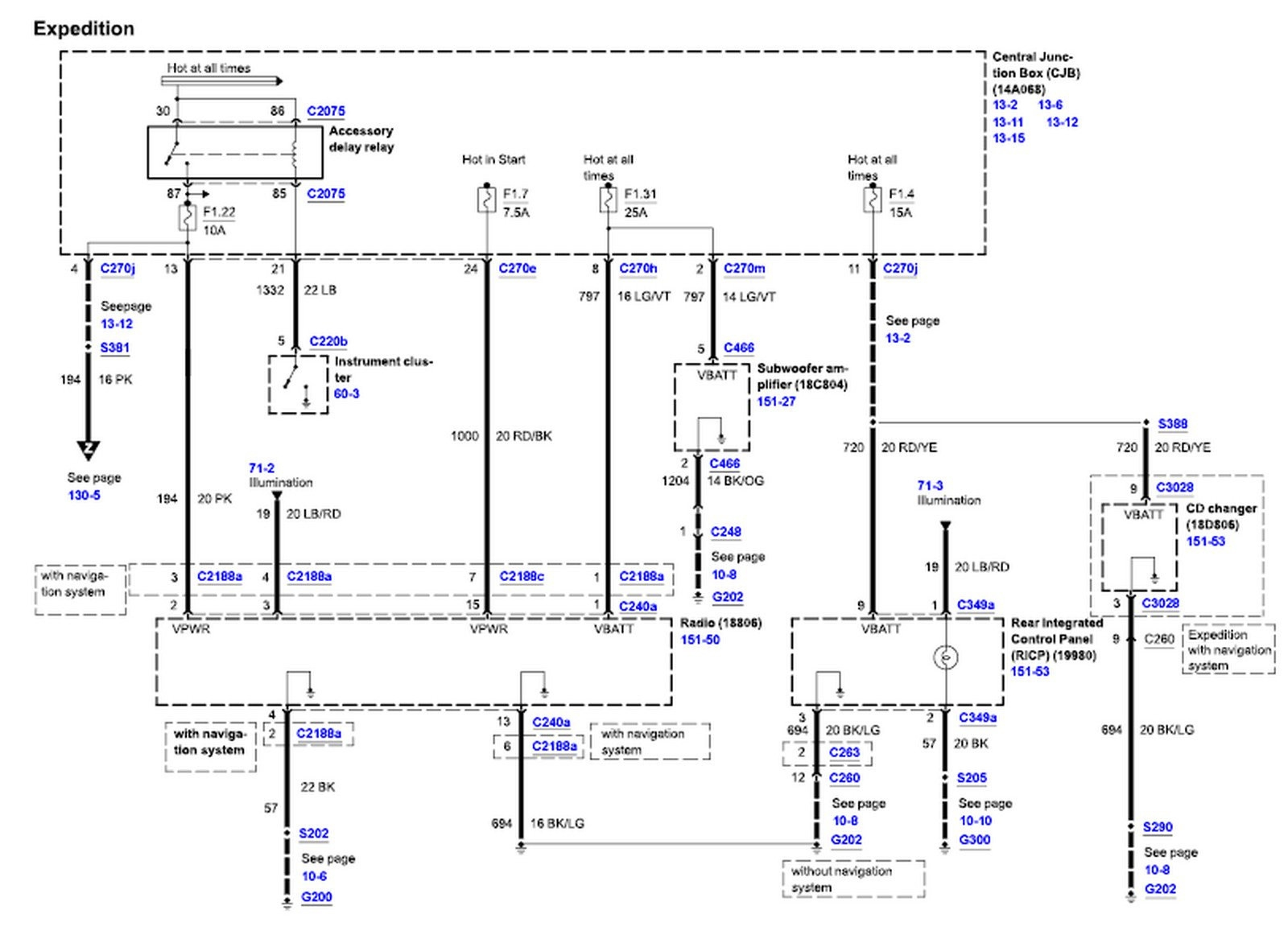 hight resolution of 2004 f350 wiring diagram wiring diagram list 2004 expedition headlight wiring diagram