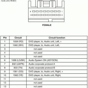 2004 ford Explorer Sport Trac Stereo Wiring Diagram | Free
