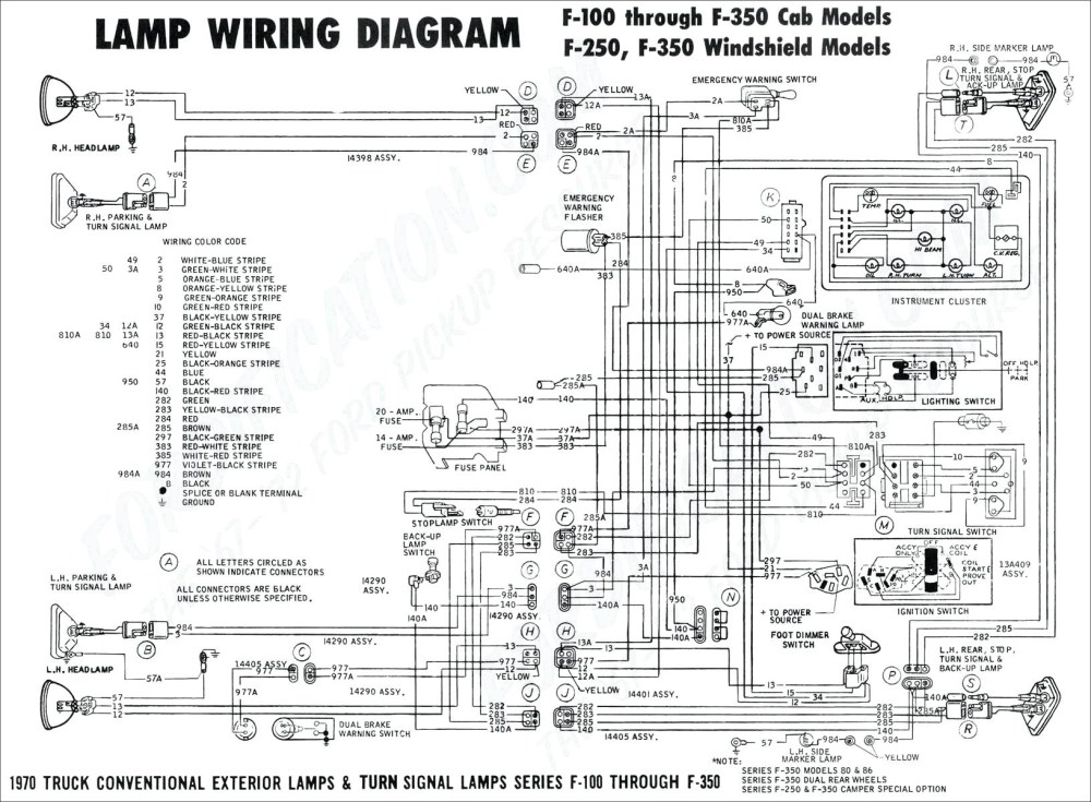 medium resolution of 2004 ford f250 radio wiring diagram