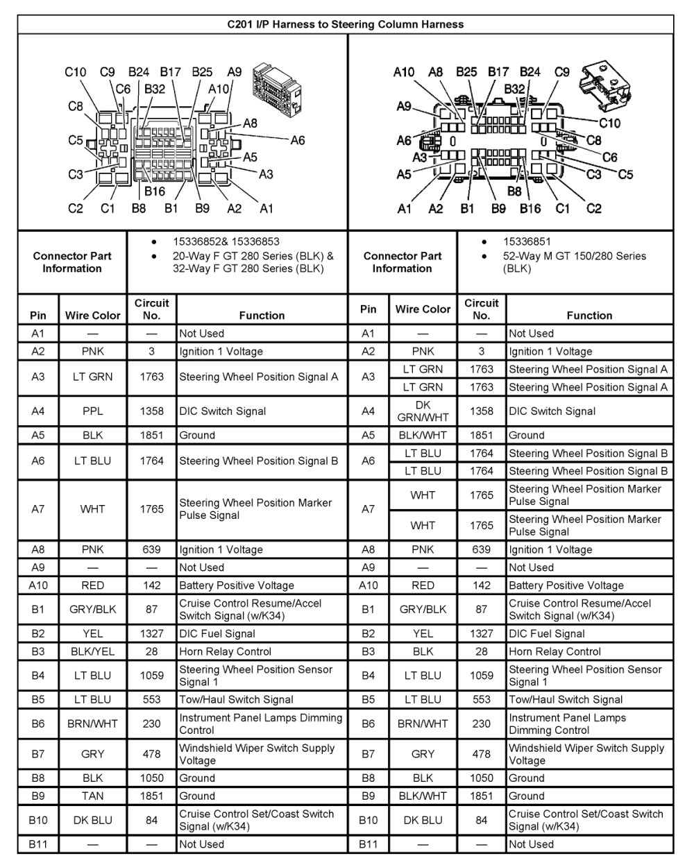medium resolution of 2004 gmc sierra radio wiring diagram free wiring diagram