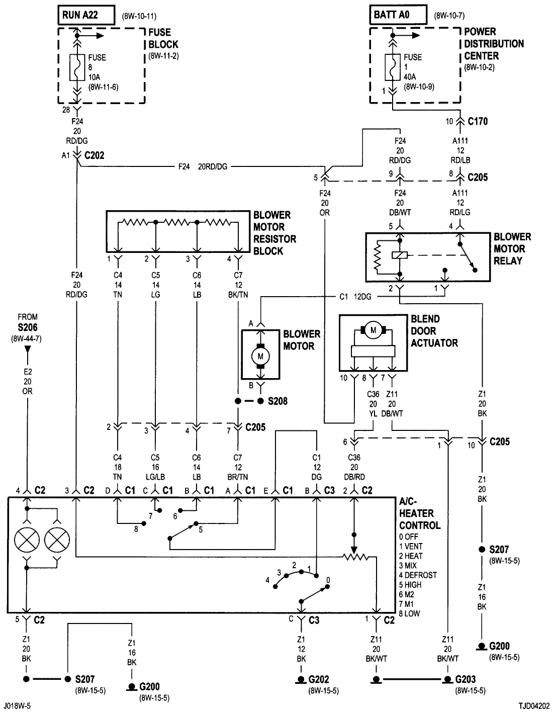 Jeep Grand Cherokee Wiring Schematic