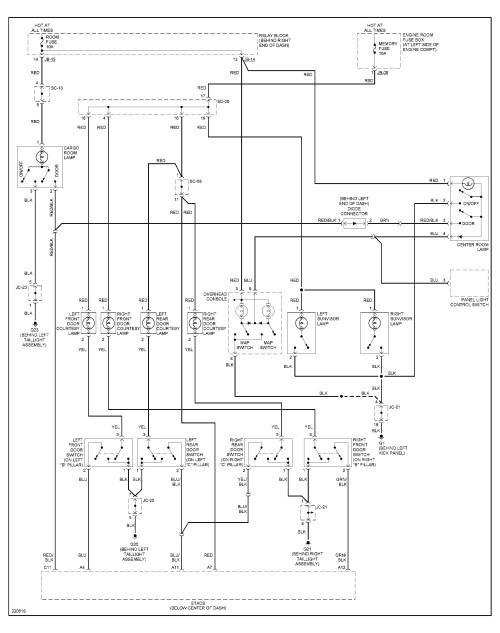 small resolution of 2004 kia spectra radio wiring diagram 2005 kia sorento radio wiring diagram natebird me rh