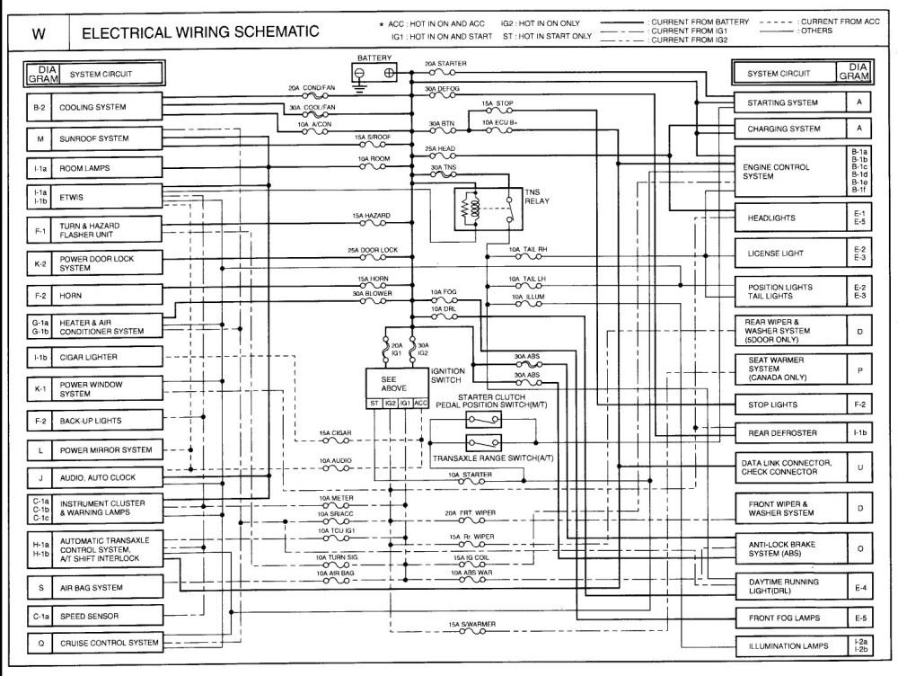 medium resolution of 2004 kia spectra radio wiring diagram wiring diagram besides 2007 kia spectra oxygen sensor also