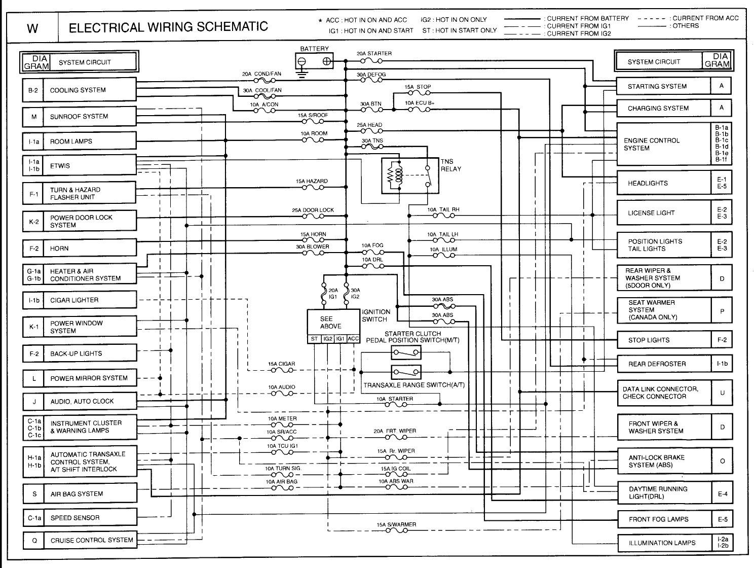 hight resolution of 2004 kia spectra radio wiring diagram wiring diagram besides 2007 kia spectra oxygen sensor also