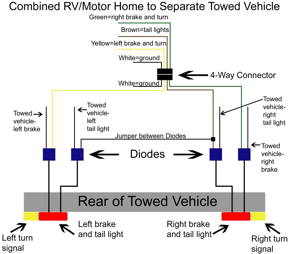 hight resolution of 2005 chevy colorado wiring diagram can a tail light isolating diode system be used on