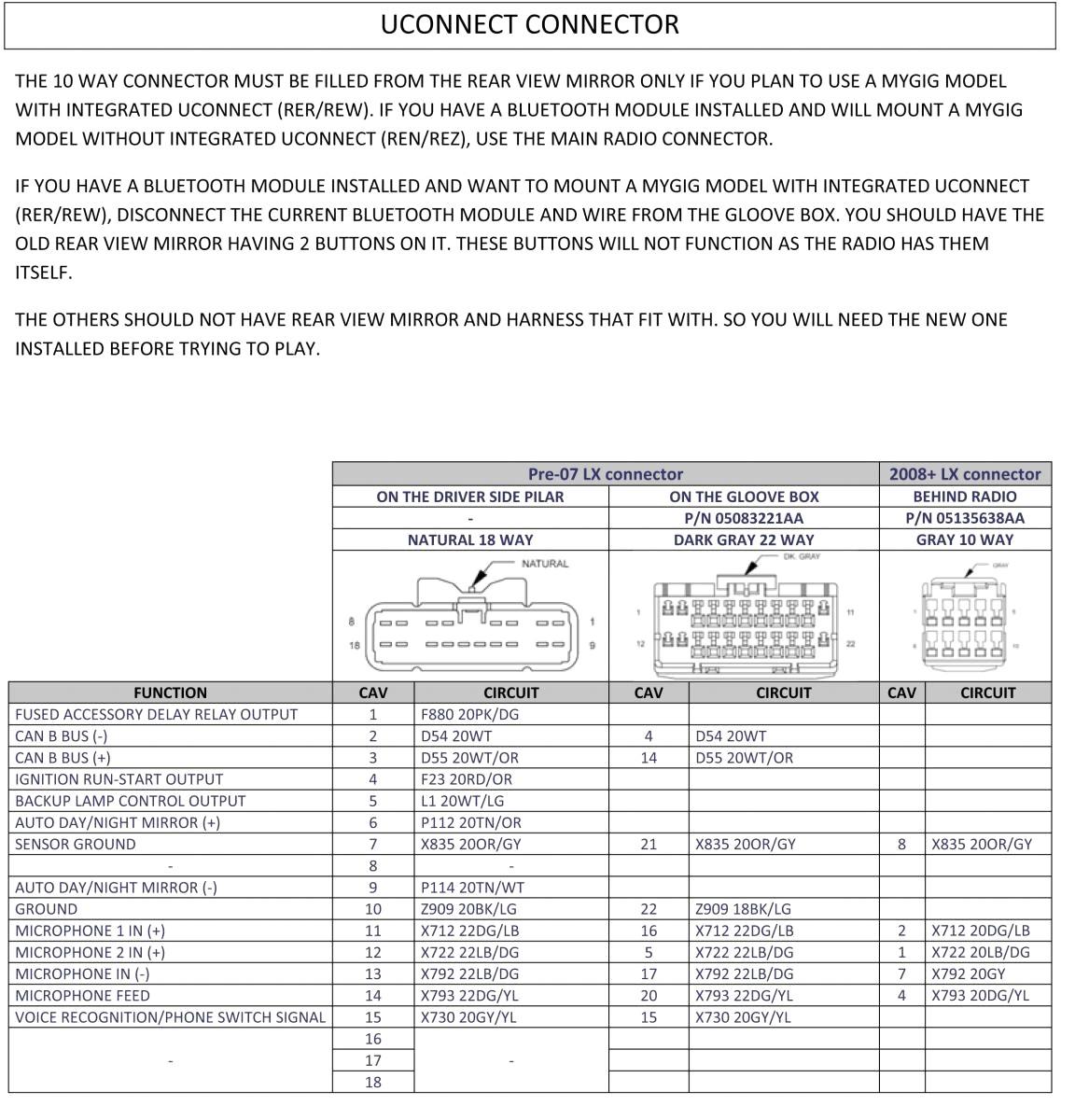 chrysler wiring diagram m2 14 bk yl 3 phase star delta 1999 sebring radio best library 2005 gallery 18k