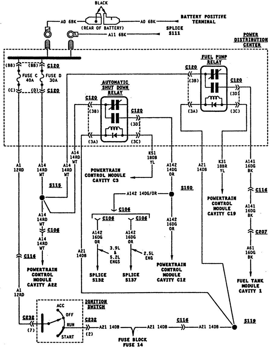 hight resolution of 2005 dodge ram 1500 fuel pump wiring diagram