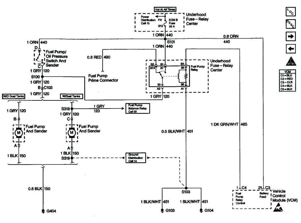 medium resolution of 2005 dodge ram 1500 fuel pump wiring diagram gmc jimmy fuel pump wiring diagram also