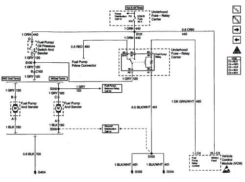 small resolution of 2005 dodge ram 1500 fuel pump wiring diagram gmc jimmy fuel pump wiring diagram also