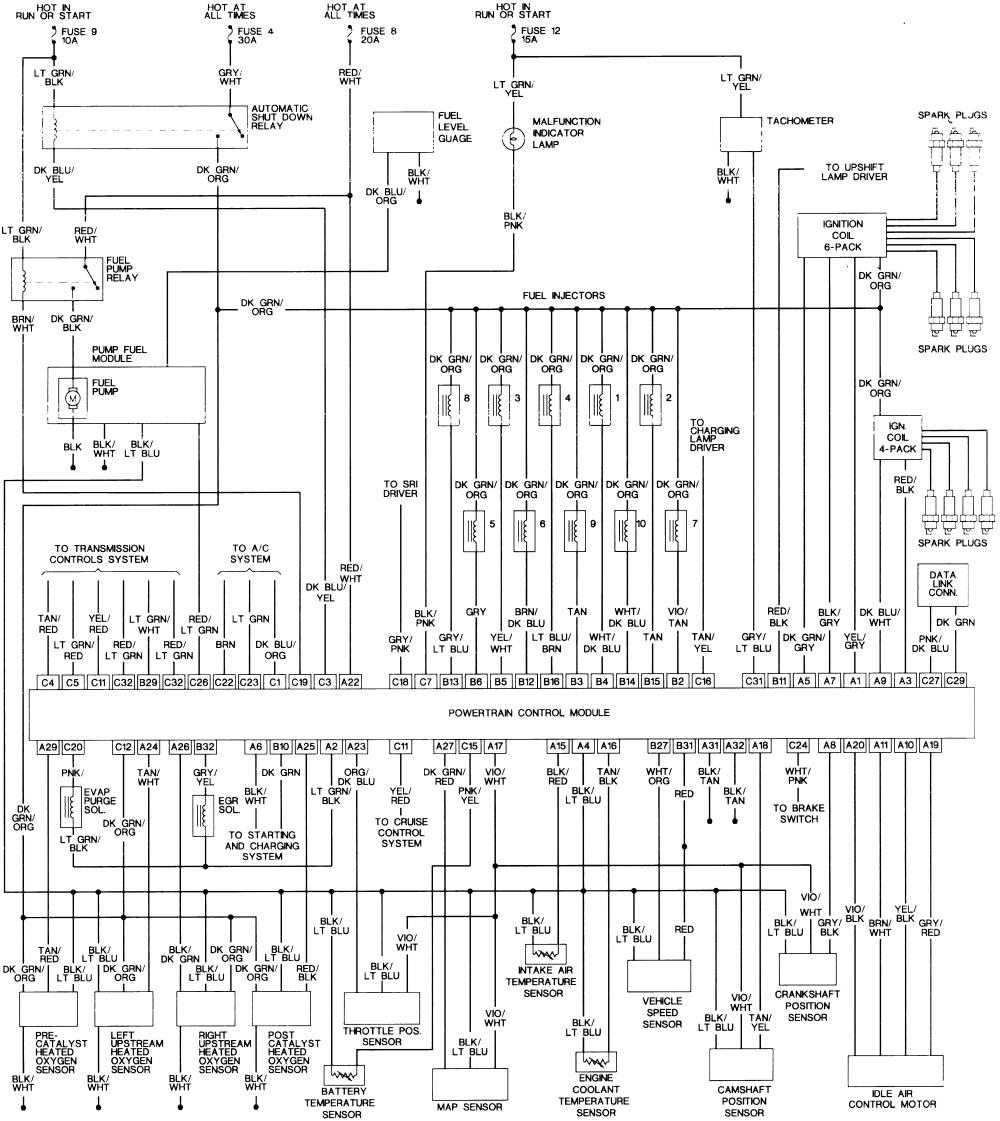 hight resolution of 2005 dodge ram 1500 fuel pump wiring diagram repair guides inside dodge ram 1500 wiring
