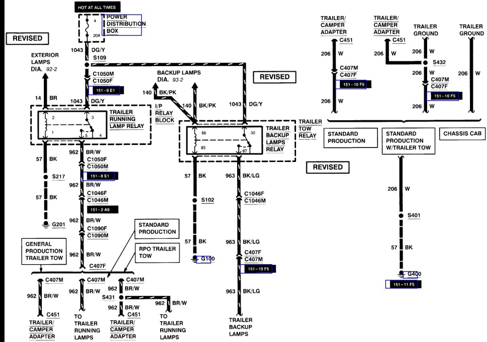 medium resolution of 2005 ford f150 trailer wiring diagram 2005 ford f150 trailer wiring diagram download 2014 ford