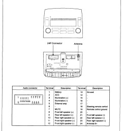 2004 hyundai santa fe radio wiring diagram wiring diagramshyundai wiring harness diagram wiring diagram used 2004 [ 1120 x 1346 Pixel ]