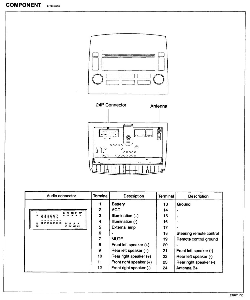 medium resolution of hyundai xg350 radio wiring diagram wiring diagram centre 2004 hyundai xg350 wiring diagram hyundai radio wiring