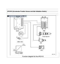 turbo international 4300 wiring diagram wiring diagram library 4900 international truck wiring diagram turbo international 4300 wiring diagram [ 1280 x 800 Pixel ]