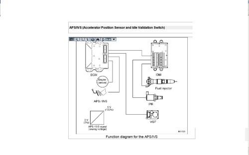 small resolution of turbo international 4300 wiring diagram wiring diagram library 4900 international truck wiring diagram turbo international 4300 wiring diagram