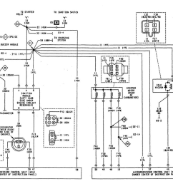 jeep yj ignition wiring diagram wiring diagram todays 1995 jeep wrangler  ignition circuit 1990 jeep wrangler ignition wiring diagram