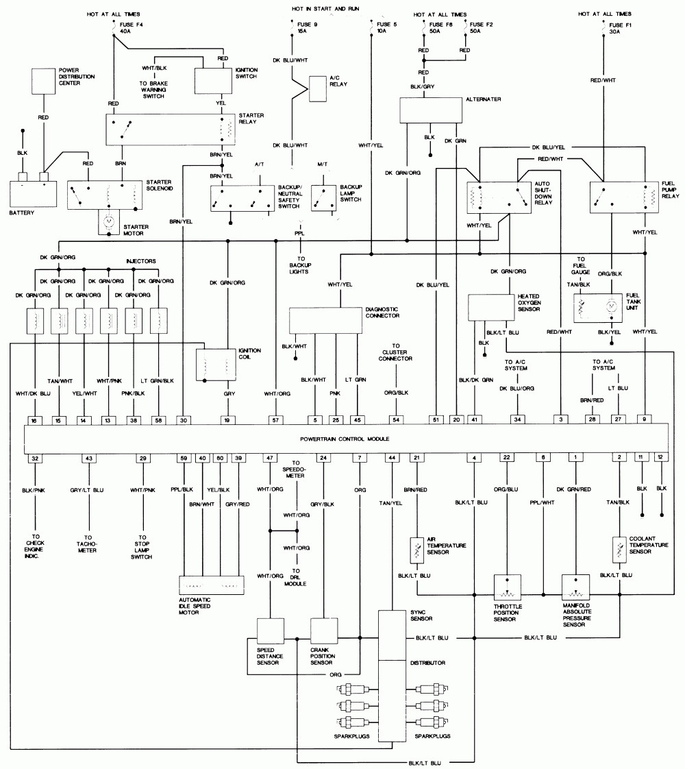 Free Jeep Wiring Diagram Collection