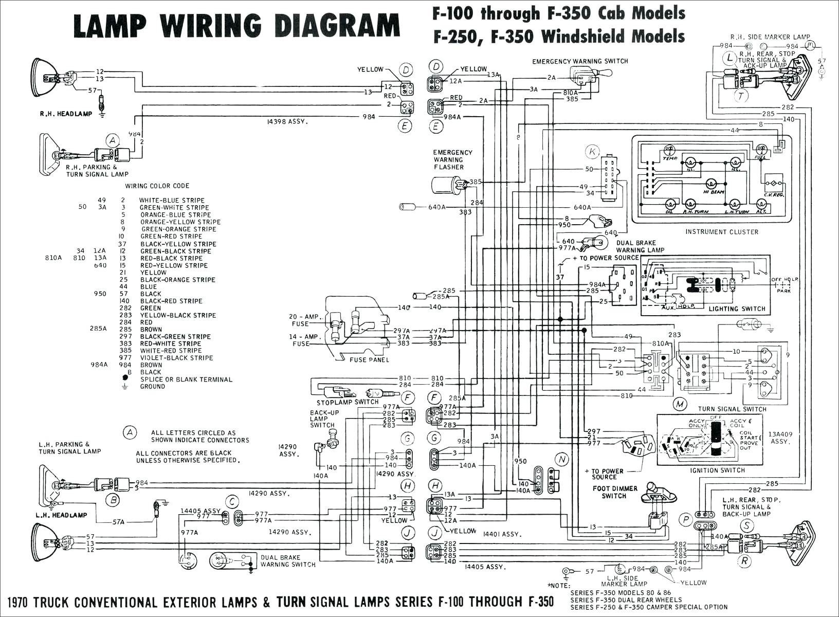 Jeep Wrangler Radio Wiring Diagram