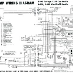 1998 Jeep Grand Cherokee Wiring Diagram Solar Energy Flow 2006 Wrangler Free