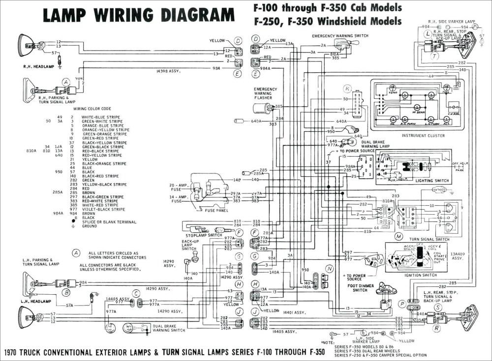 medium resolution of 2006 jeep wrangler wiring diagram jeep grand cherokee ac wiring diagram best 1998 jeep grand