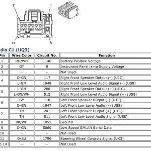 2007 Chevy Silverado Radio Wiring Harness Diagram | Free