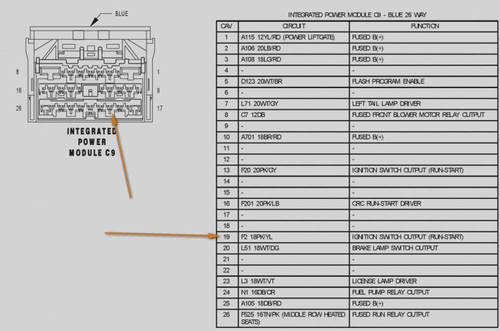 medium resolution of 2007 chrysler sebring wiring diagram tipm 2007 chrysler sebring wiring diagram wire center u2022 rh